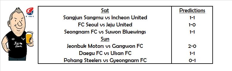 K-League One 2019 : Week 3 – Predictions | The K-League Kilt
